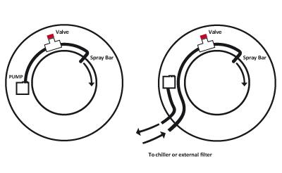 Conexiones exteriores orbit 20 a enfriadora y filtro externo